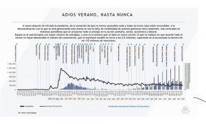 principales emociones mostradas por los españoles en redes sociales durante el coronavirus
